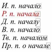 Как правильно написать «сначала», «сначало» или «с начала»